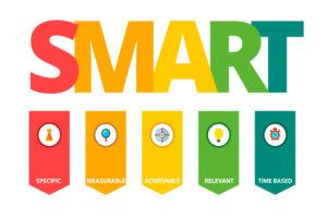 SMART – Gli obiettivi